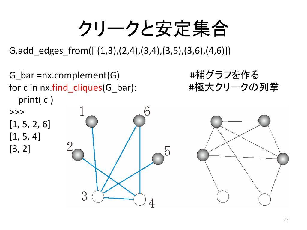 クリークと安定集合 G.add_edges_from([ (1,3),(2,4),(3,4),(3,5),(3,6),(4,6)])